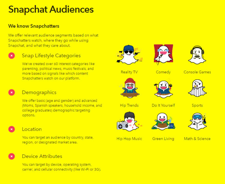 snapchat-video-ad-audiences