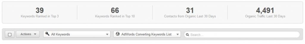 keywords-ranking-organically-paid-for-in-adwords