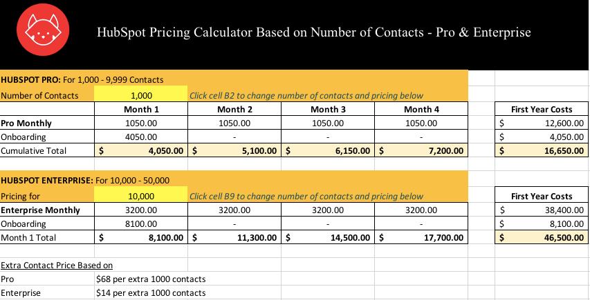 hubspot-pricing-calculator