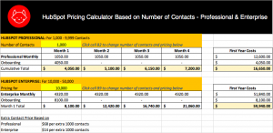 hubspot-pricing-calculator