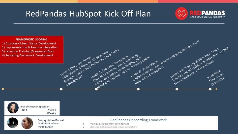 hubspot-onboarding-plan