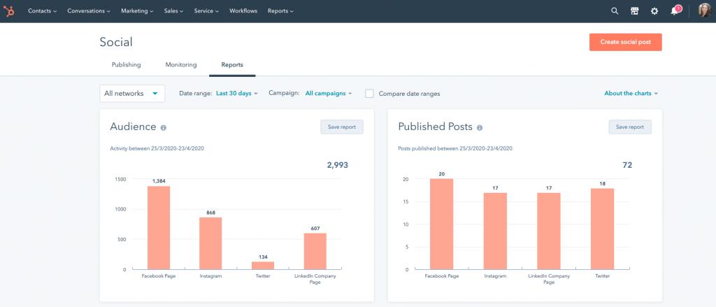 hubspot-social-tool